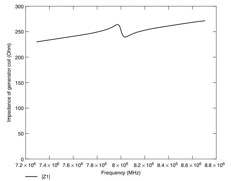 anti_graph
